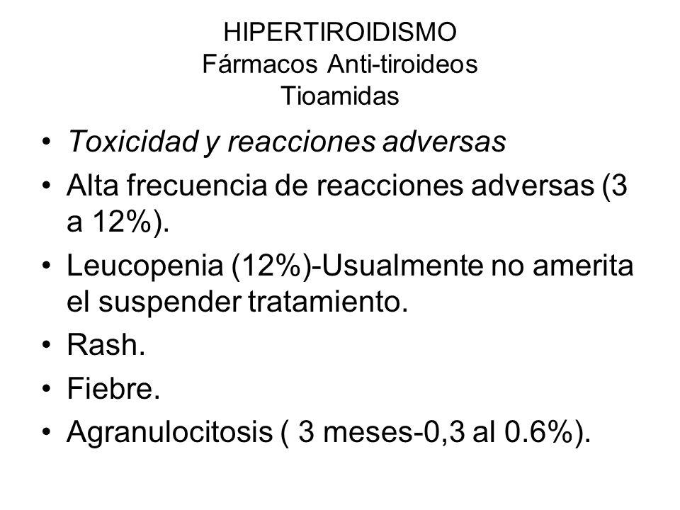 HIPERTIROIDISMO Fármacos Anti-tiroideos Tioamidas Toxicidad y reacciones adversas Alta frecuencia de reacciones adversas (3 a 12%). Leucopenia (12%)-U