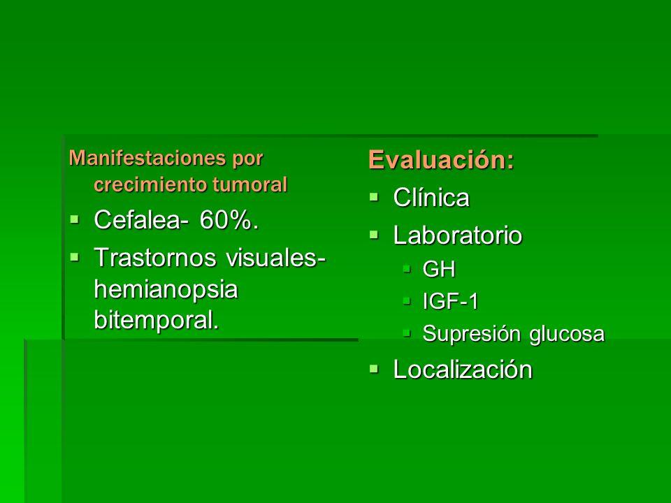 Manifestaciones por crecimiento tumoral Cefalea- 60%. Cefalea- 60%. Trastornos visuales- hemianopsia bitemporal. Trastornos visuales- hemianopsia bite