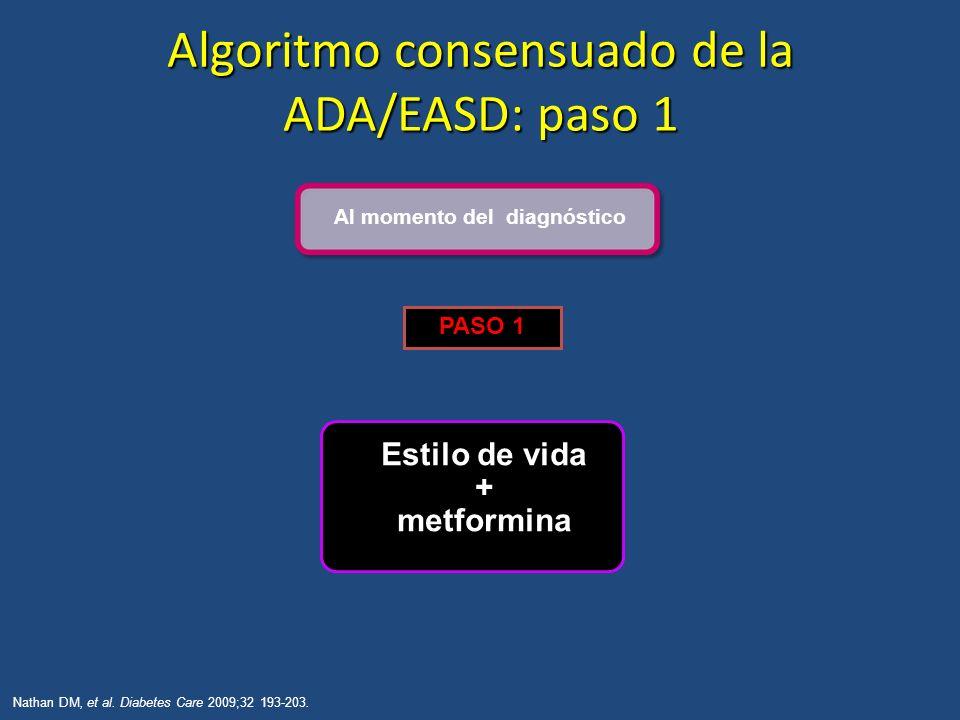 Algoritmo consensuado de la ADA/EASD: paso 1 Al momento del diagnóstico PASO 1 Estilo de vida + metformina Nathan DM, et al. Diabetes Care 2009;32 193