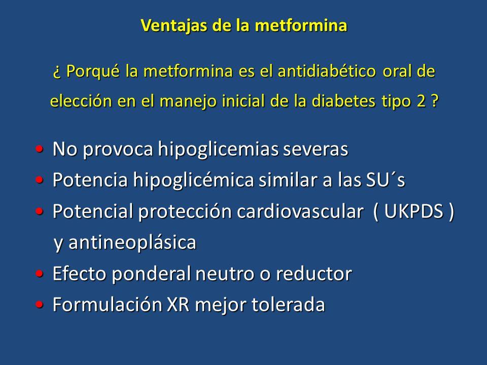 Ventajas de la metformina ¿ Porqué la metformina es el antidiabético oral de elección en el manejo inicial de la diabetes tipo 2 ? No provoca hipoglic