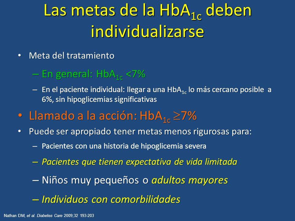 Las metas de la HbA 1c deben individualizarse Meta del tratamiento Meta del tratamiento – En general: HbA 1c <7% – En el paciente individual: llegar a