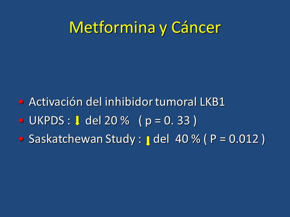 Metformina y Cáncer Activación del inhibidor tumoral LKB1Activación del inhibidor tumoral LKB1 UKPDS : del 20 % ( p = 0. 33 )UKPDS : del 20 % ( p = 0.