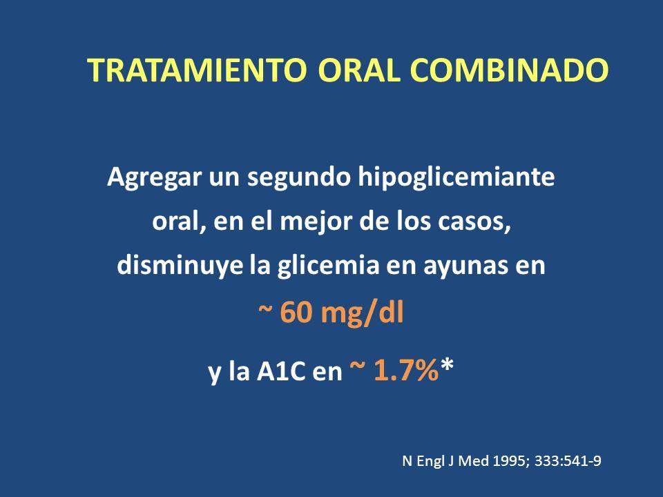 TRATAMIENTO ORAL COMBINADO Agregar un segundo hipoglicemiante oral, en el mejor de los casos, disminuye la glicemia en ayunas en ~ 60 mg/dl y la A1C e