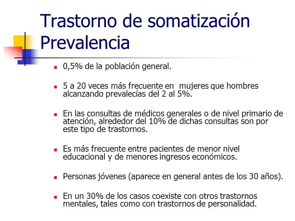 Trastorno de somatización Prevalencia 0,5% de la población general. 5 a 20 veces más frecuente en mujeres que hombres alcanzando prevalecías del 2 al