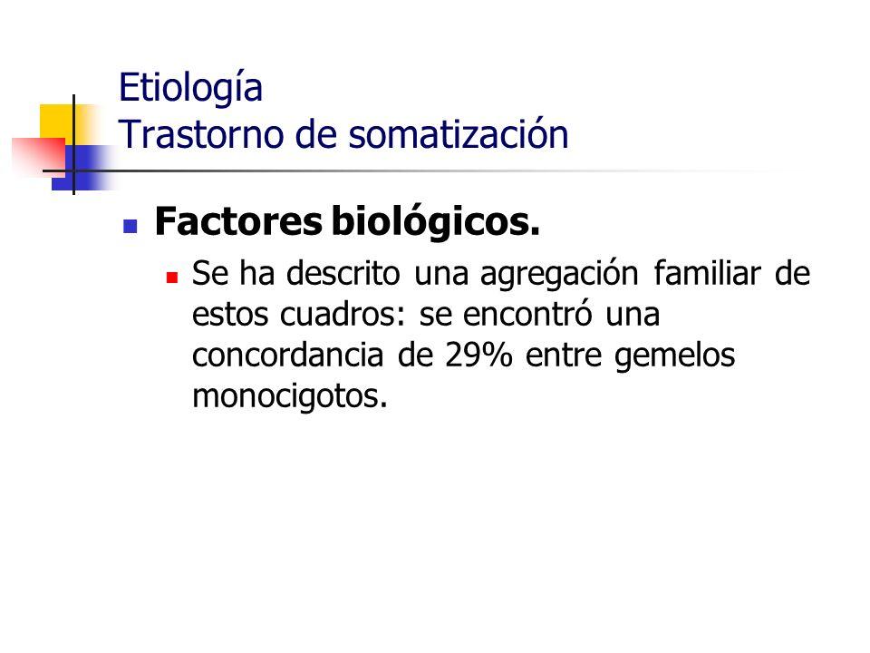Etiología Trastorno de somatización Factores biológicos. Se ha descrito una agregación familiar de estos cuadros: se encontró una concordancia de 29%