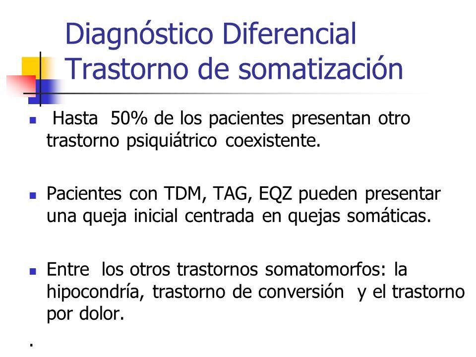Diagnóstico Diferencial Trastorno de somatización Hasta 50% de los pacientes presentan otro trastorno psiquiátrico coexistente. Pacientes con TDM, TAG