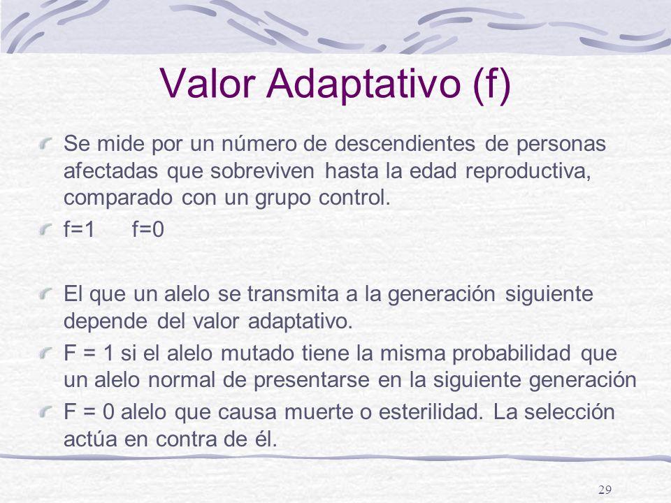29 Valor Adaptativo (f) Se mide por un número de descendientes de personas afectadas que sobreviven hasta la edad reproductiva, comparado con un grupo