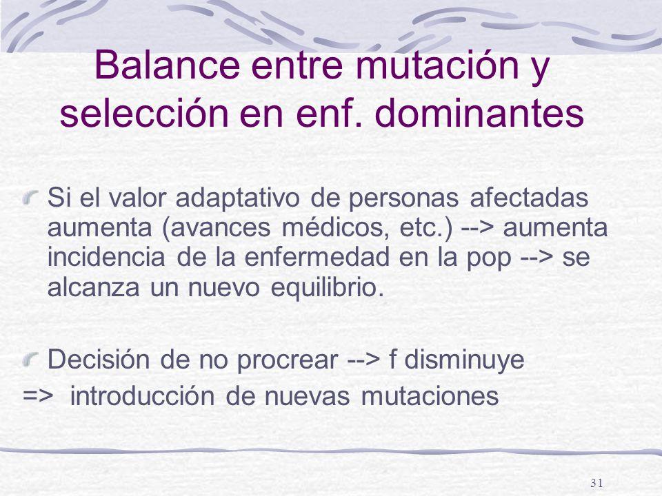 31 Balance entre mutación y selección en enf. dominantes Si el valor adaptativo de personas afectadas aumenta (avances médicos, etc.) --> aumenta inci