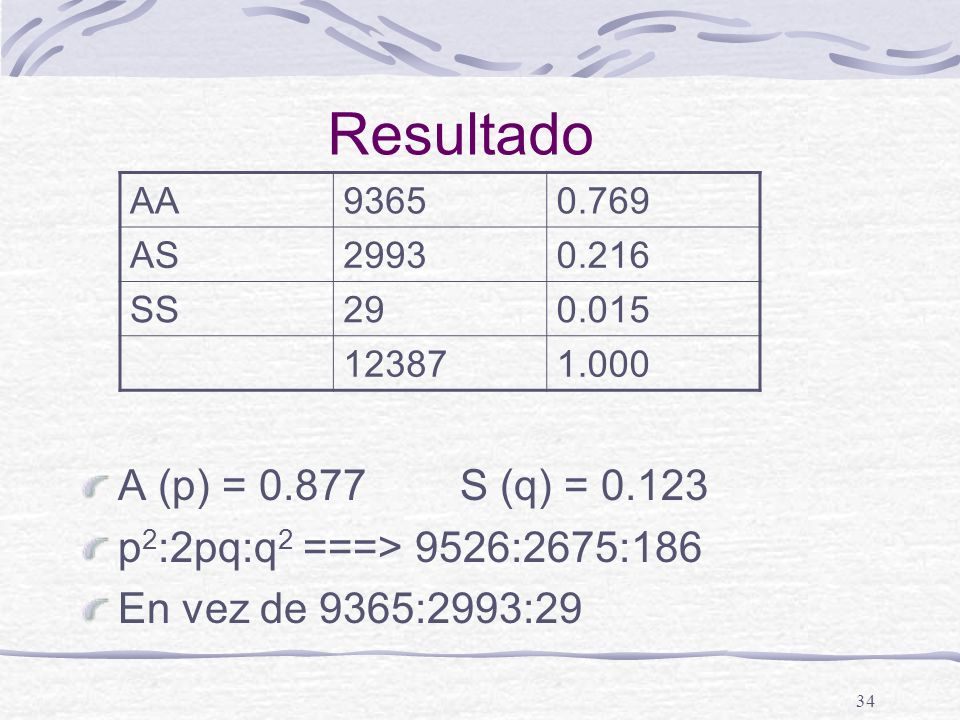 34 Resultado A (p) = 0.877 S (q) = 0.123 p 2 :2pq:q 2 ===> 9526:2675:186 En vez de 9365:2993:29 AA93650.769 AS29930.216 SS290.015 123871.000