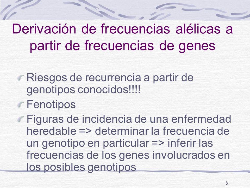 39 Flujo Genético Difusión lenta de genes a través de una barrera Involucra una gran pop y un cambio gradual en las frecuencias genéticas Los genes de las pop emigrantes con sus propias frecuencias genéticas se combinan con el pool genético de la pop hospedadora.