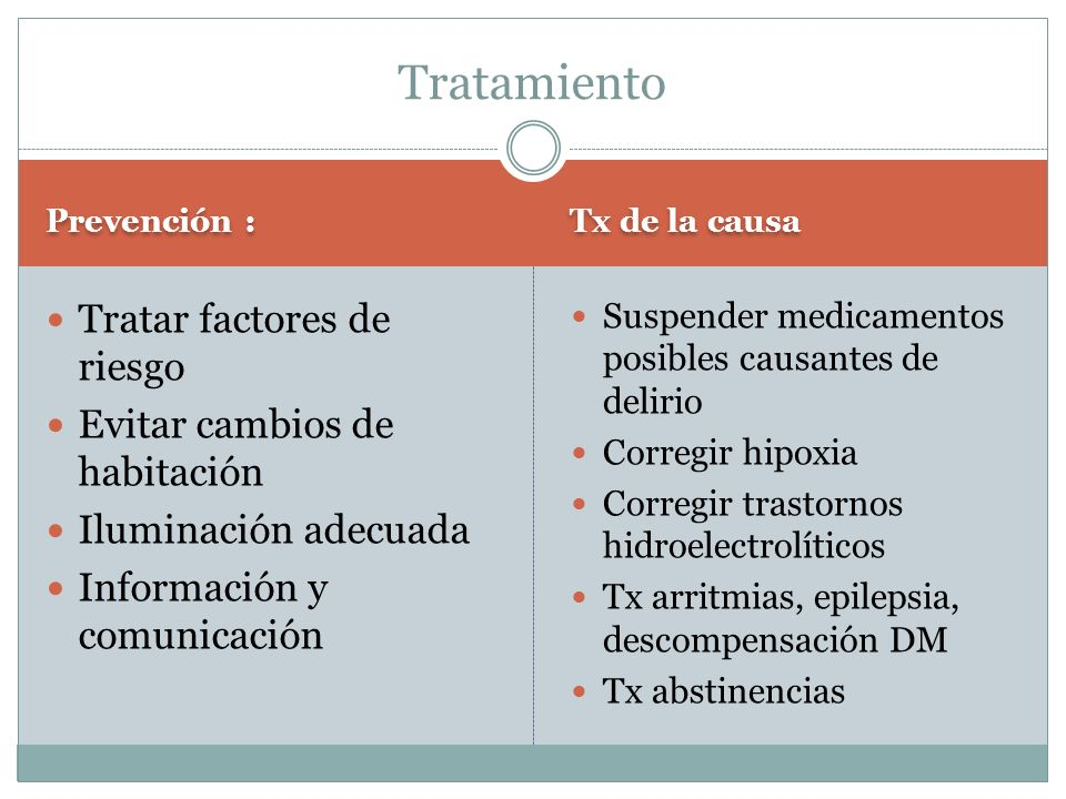 Prevención : Tx de la causa Tratar factores de riesgo Evitar cambios de habitación Iluminación adecuada Información y comunicación Suspender medicamen