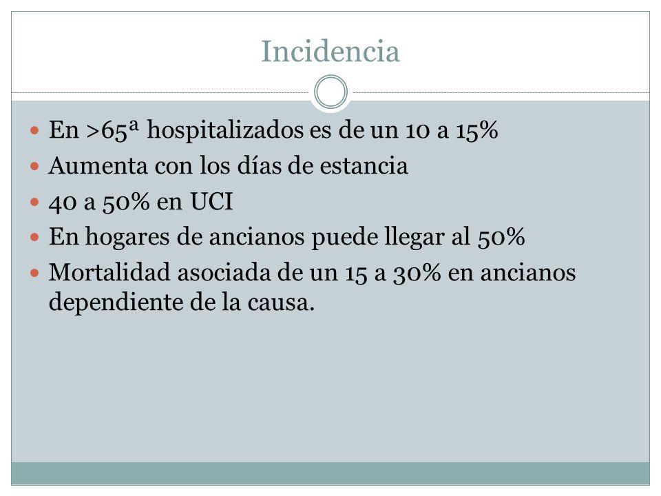 Incidencia En >65ª hospitalizados es de un 10 a 15% Aumenta con los días de estancia 40 a 50% en UCI En hogares de ancianos puede llegar al 50% Mortal