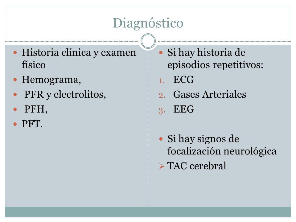 Diagnóstico Historia clínica y examen físico Hemograma, PFR y electrolitos, PFH, PFT. Si hay historia de episodios repetitivos: 1. ECG 2. Gases Arteri