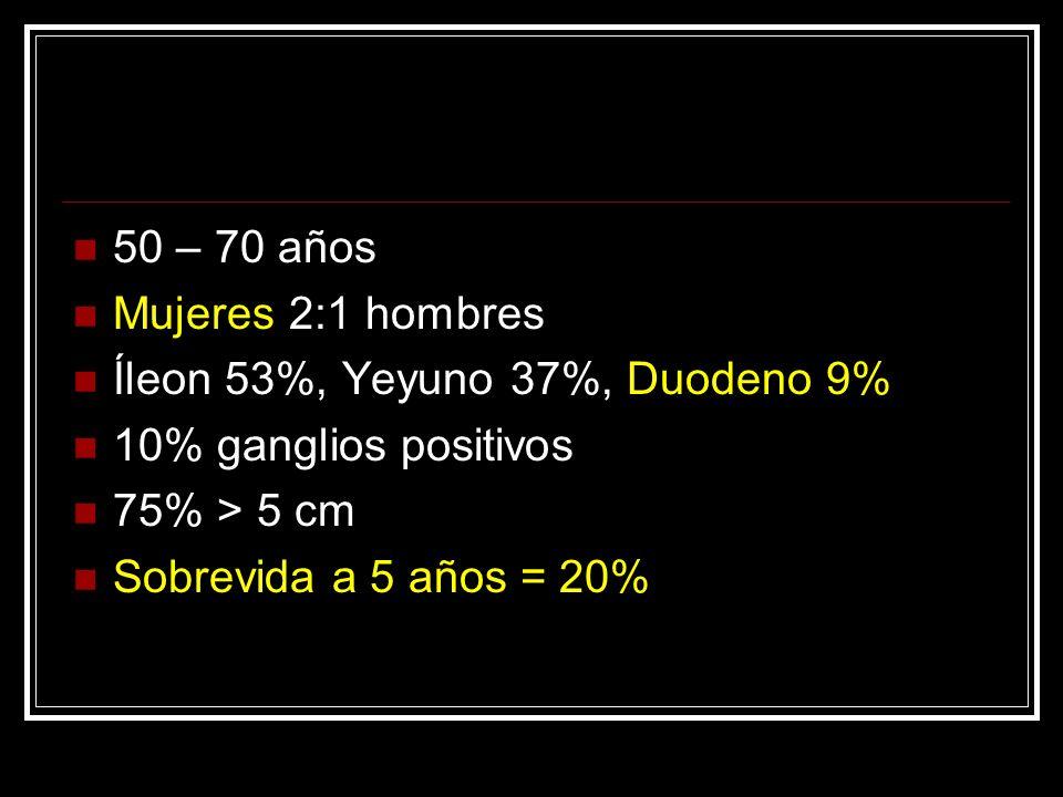 50 – 70 años Mujeres 2:1 hombres Íleon 53%, Yeyuno 37%, Duodeno 9% 10% ganglios positivos 75% > 5 cm Sobrevida a 5 años = 20%