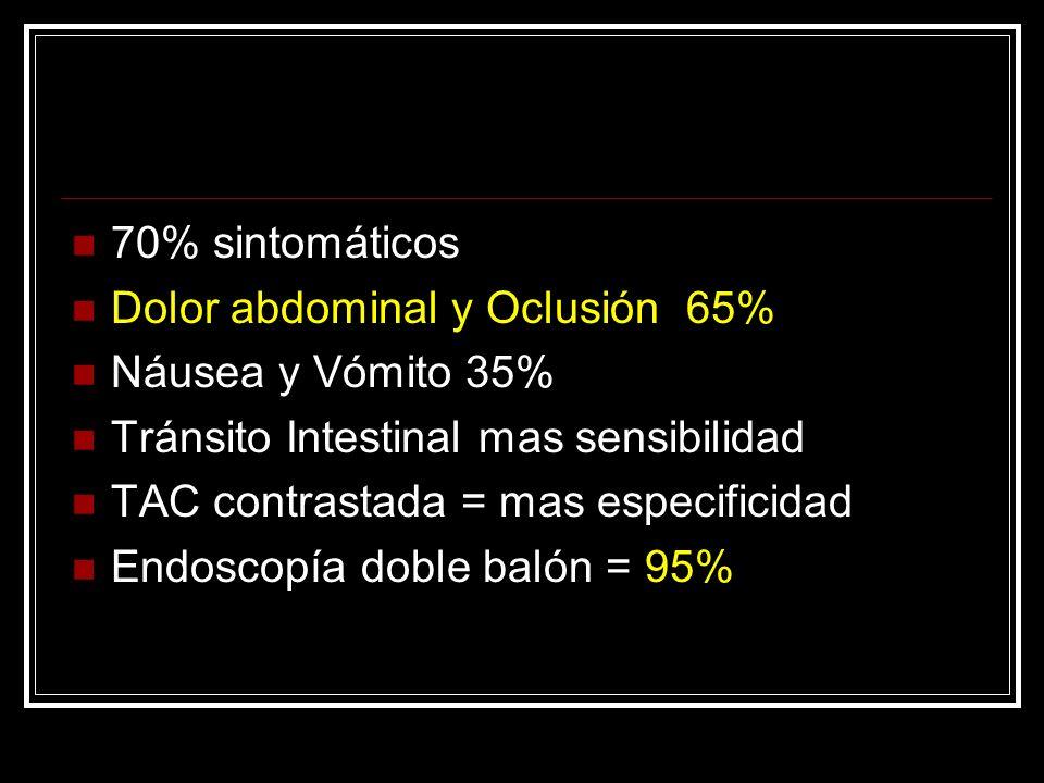 70% sintomáticos Dolor abdominal y Oclusión 65% Náusea y Vómito 35% Tránsito Intestinal mas sensibilidad TAC contrastada = mas especificidad Endoscopí
