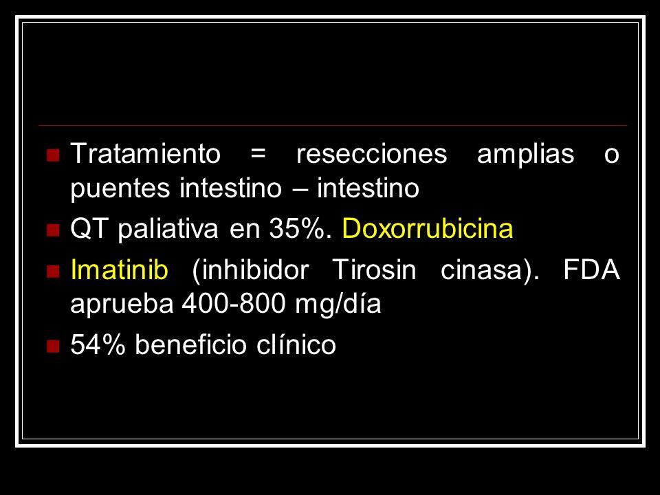 Tratamiento = resecciones amplias o puentes intestino – intestino QT paliativa en 35%. Doxorrubicina Imatinib (inhibidor Tirosin cinasa). FDA aprueba