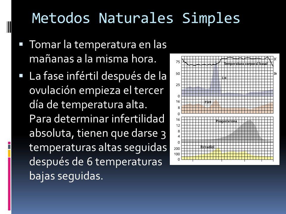 Metodos Naturales Simples Tomar la temperatura en las mañanas a la misma hora. La fase infértil después de la ovulación empieza el tercer día de tempe