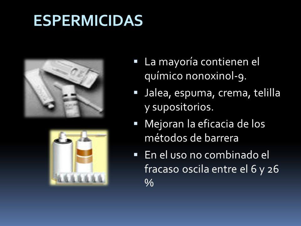 ESPERMICIDAS La mayoría contienen el químico nonoxinol-9. Jalea, espuma, crema, telilla y supositorios. Mejoran la eficacia de los métodos de barrera