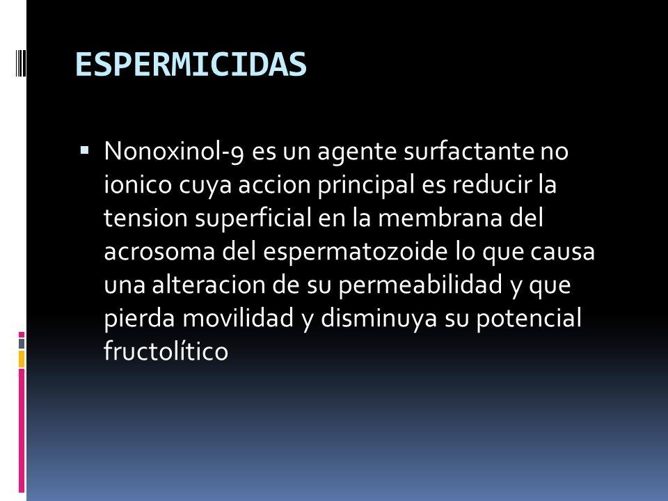 ESPERMICIDAS Nonoxinol-9 es un agente surfactante no ionico cuya accion principal es reducir la tension superficial en la membrana del acrosoma del es