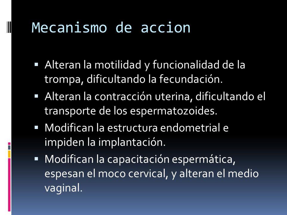 Mecanismo de accion Alteran la motilidad y funcionalidad de la trompa, dificultando la fecundación. Alteran la contracción uterina, dificultando el tr