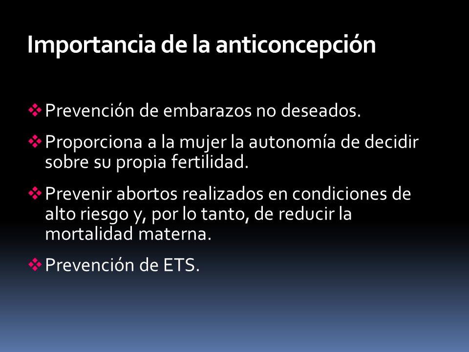 Importancia de la anticoncepción Prevención de embarazos no deseados. Proporciona a la mujer la autonomía de decidir sobre su propia fertilidad. Preve
