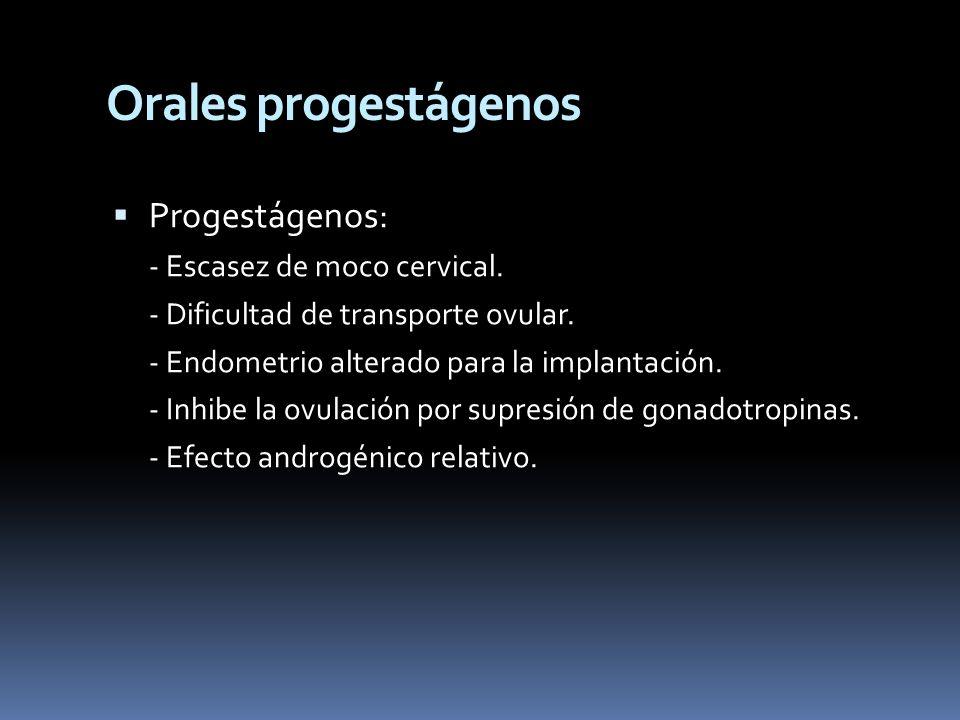 Orales progestágenos Progestágenos: - Escasez de moco cervical. - Dificultad de transporte ovular. - Endometrio alterado para la implantación. - Inhib
