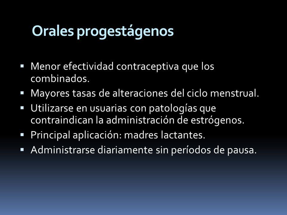 Orales progestágenos Menor efectividad contraceptiva que los combinados. Mayores tasas de alteraciones del ciclo menstrual. Utilizarse en usuarias con
