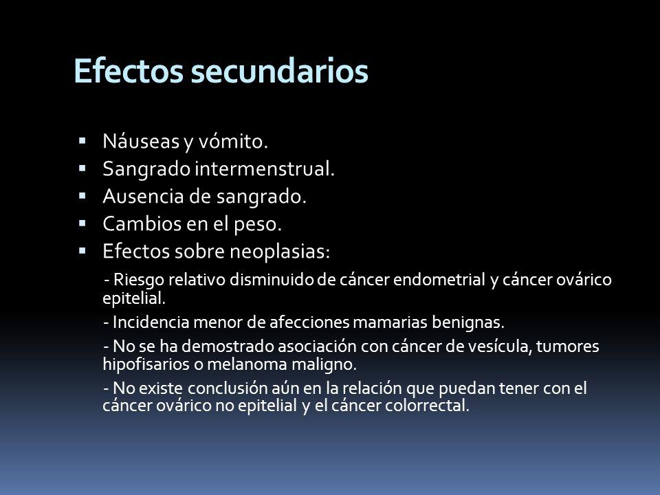 Efectos secundarios Náuseas y vómito. Sangrado intermenstrual. Ausencia de sangrado. Cambios en el peso. Efectos sobre neoplasias: - Riesgo relativo d