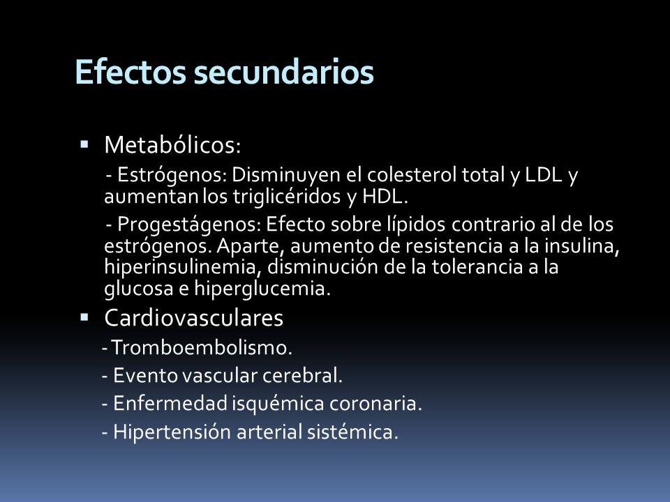 Metabólicos: - Estrógenos: Disminuyen el colesterol total y LDL y aumentan los triglicéridos y HDL. - Progestágenos: Efecto sobre lípidos contrario al