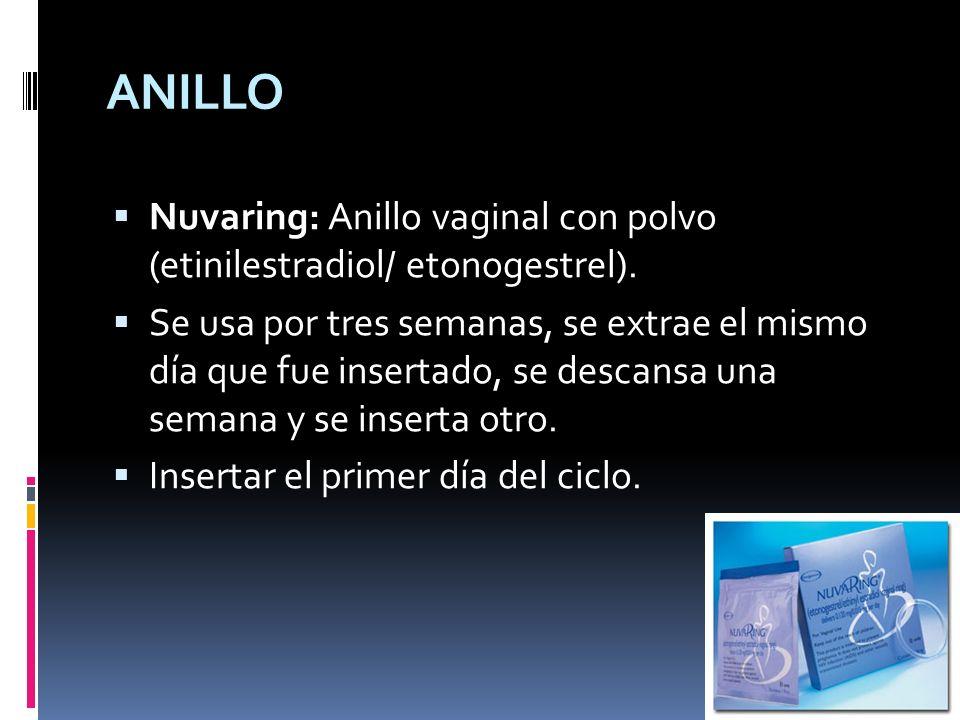 ANILLO Nuvaring: Anillo vaginal con polvo (etinilestradiol/ etonogestrel). Se usa por tres semanas, se extrae el mismo día que fue insertado, se desca