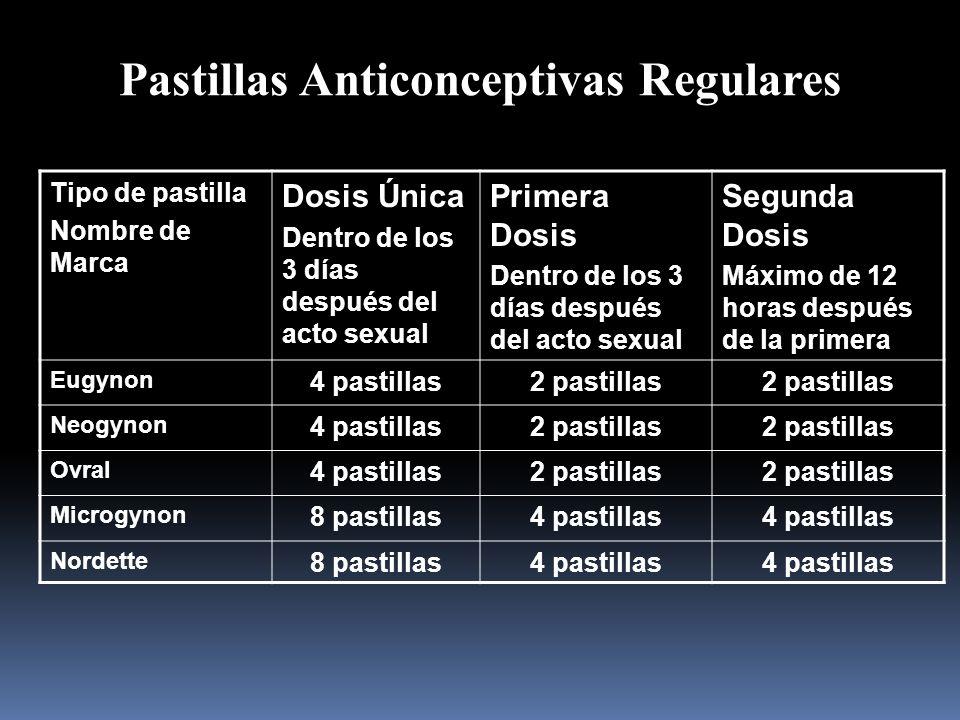 Pastillas Anticonceptivas Regulares Tipo de pastilla Nombre de Marca Dosis Única Dentro de los 3 días después del acto sexual Primera Dosis Dentro de