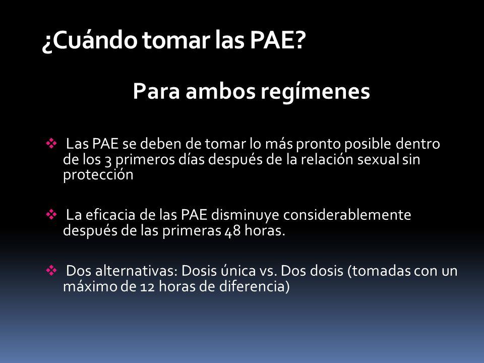¿Cuándo tomar las PAE? Para ambos regímenes Las PAE se deben de tomar lo más pronto posible dentro de los 3 primeros días después de la relación sexua