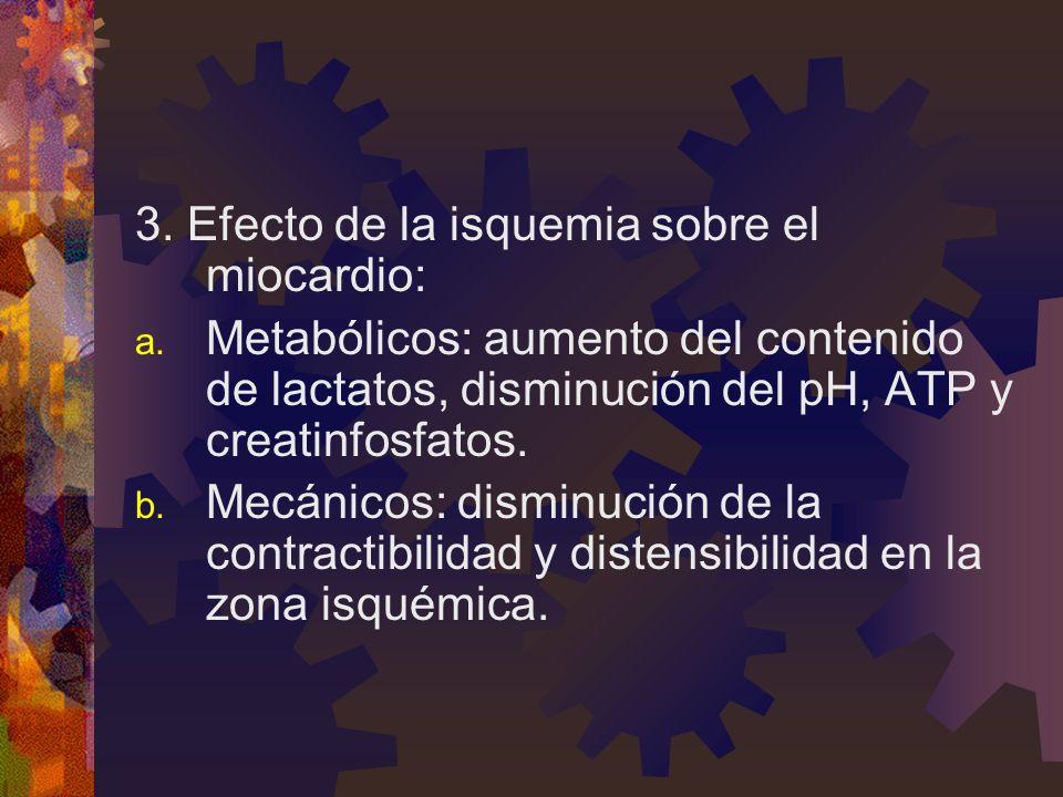 3. Efecto de la isquemia sobre el miocardio: a. Metabólicos: aumento del contenido de lactatos, disminución del pH, ATP y creatinfosfatos. b. Mecánico