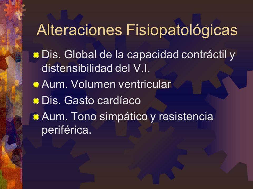 Alteraciones Fisiopatológicas Dis. Global de la capacidad contráctil y distensibilidad del V.I. Aum. Volumen ventricular Dis. Gasto cardíaco Aum. Tono
