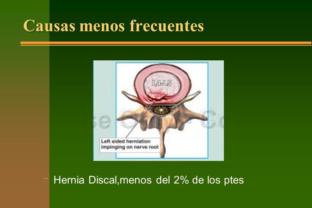 Causas menos frecuentes n Hernia Discal,menos del 2% de los ptes