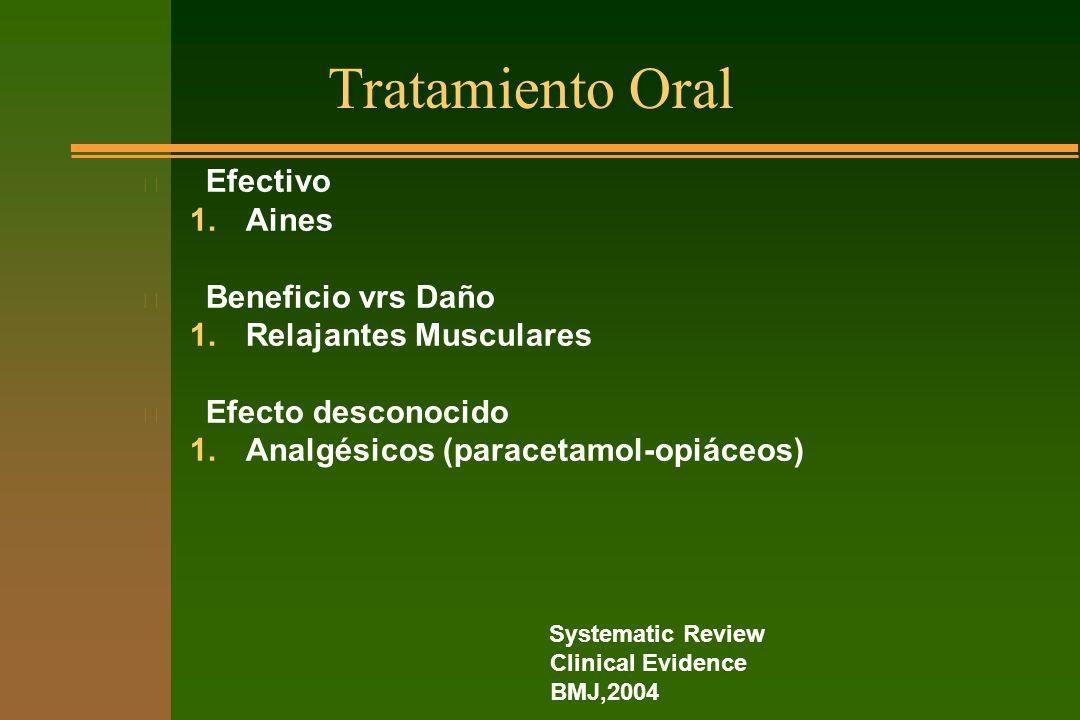 Tratamiento Oral n Efectivo 1.Aines n Beneficio vrs Daño 1.Relajantes Musculares n Efecto desconocido 1.Analgésicos (paracetamol-opiáceos) Systematic