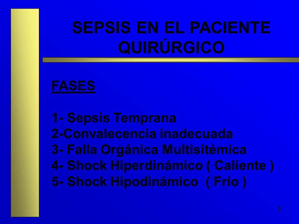 3 SEPSIS EN EL PACIENTE QUIRÚRGICO FASES 1- Sepsis Temprana 2-Convalecencia inadecuada 3- Falla Orgánica Multisitémica 4- Shock Hiperdinámico ( Calien