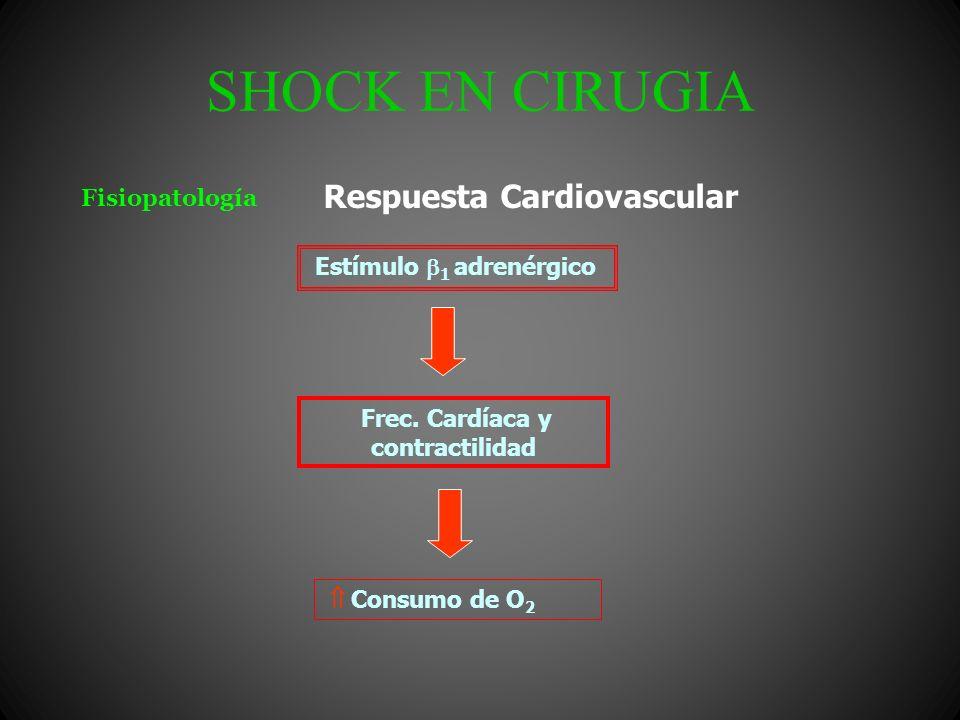 SHOCK EN CIRUGIA Fisiopatología Estímulo 1 adrenérgico Frec. Cardíaca y contractilidad Consumo de O 2 Respuesta Cardiovascular