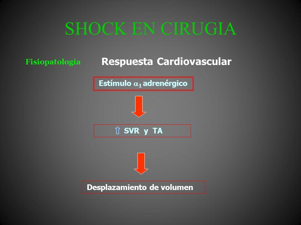 SHOCK EN CIRUGIA Fisiopatología Estímulo 1 adrenérgico SVR y TA Desplazamiento de volumen Respuesta Cardiovascular