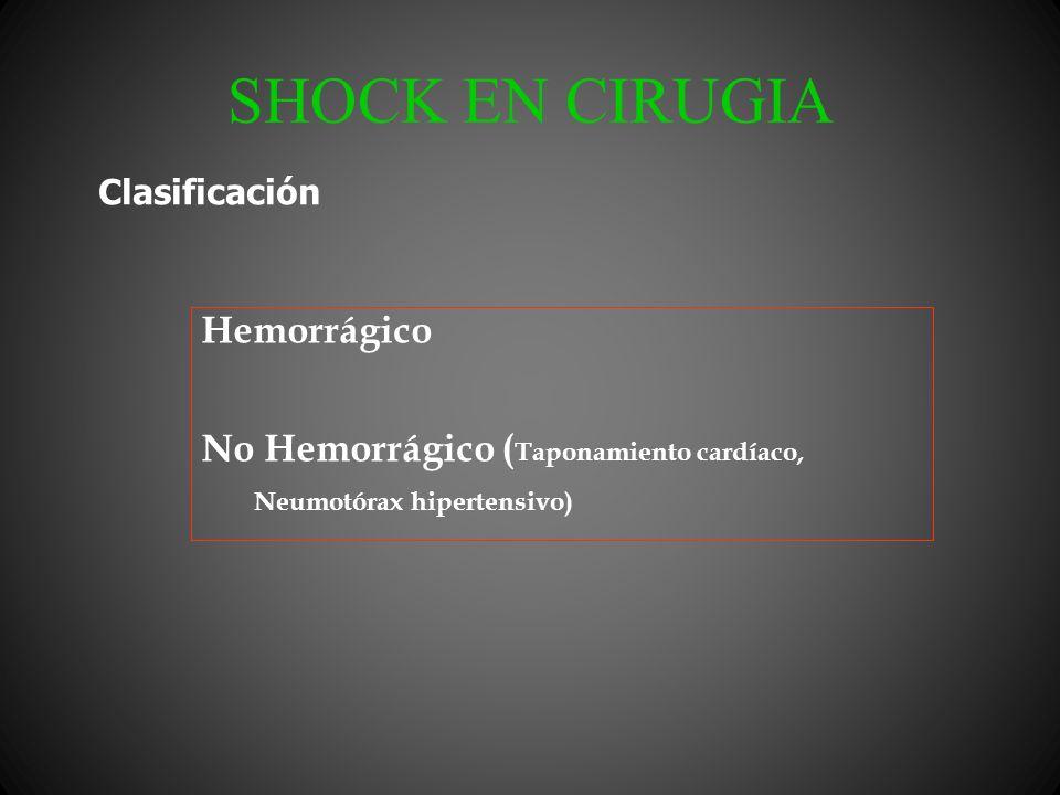 Hemorrágico No Hemorrágico ( Taponamiento cardíaco, Neumotórax hipertensivo) Clasificación