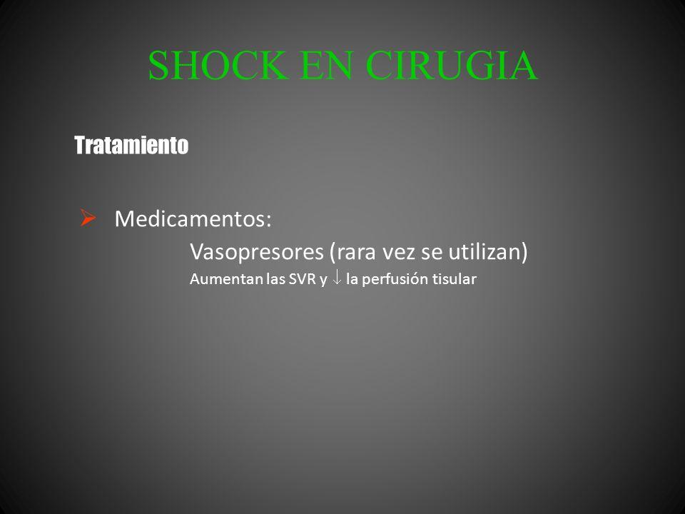 SHOCK EN CIRUGIA Medicamentos: Vasopresores (rara vez se utilizan) Aumentan las SVR y la perfusión tisular Tratamiento