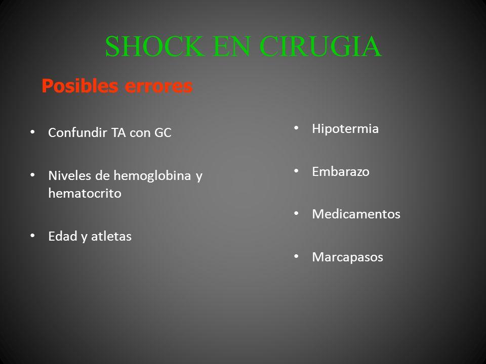 SHOCK EN CIRUGIA Confundir TA con GC Niveles de hemoglobina y hematocrito Edad y atletas Hipotermia Embarazo Medicamentos Marcapasos Posibles errores