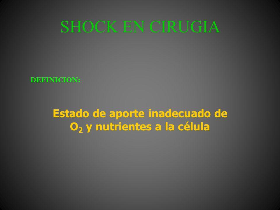 SHOCK EN CIRUGIA Si la lesión es por debajo del tórax medio… Hipotensión y taquicardia.