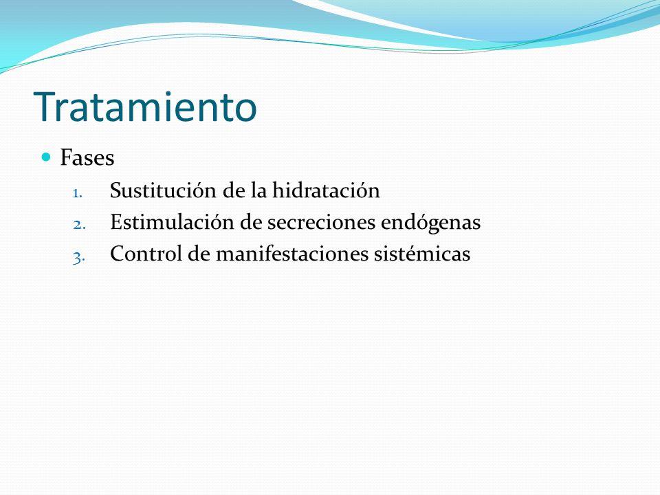 Tratamiento Fases 1. Sustitución de la hidratación 2. Estimulación de secreciones endógenas 3. Control de manifestaciones sistémicas