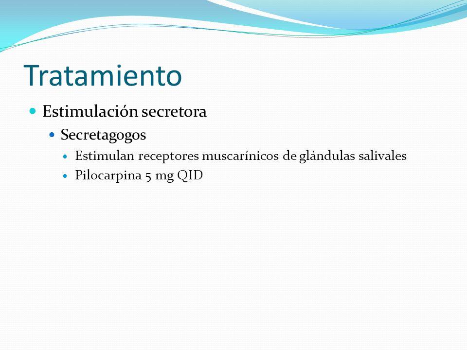 Tratamiento Estimulación secretora Secretagogos Estimulan receptores muscarínicos de glándulas salivales Pilocarpina 5 mg QID
