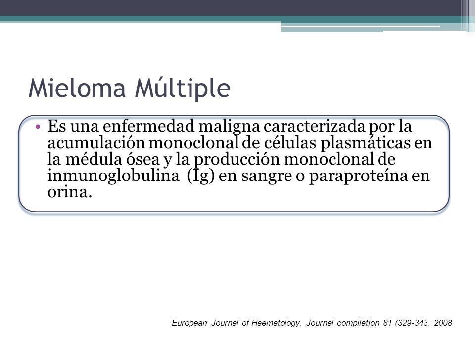 Mieloma Múltiple Es una enfermedad maligna caracterizada por la acumulación monoclonal de células plasmáticas en la médula ósea y la producción monocl