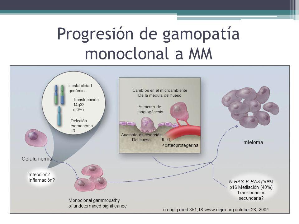 Progresión de gamopatía monoclonal a MM Inestabilidad genómica Translocación 14q32 (50%) Deleción cromosoma 13 Cambios en el microambiente De la médul