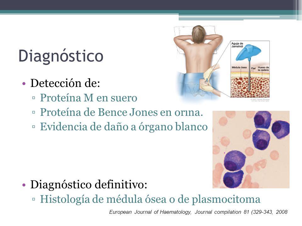 Diagnóstico Detección de: Proteína M en suero Proteína de Bence Jones en orina. Evidencia de daño a órgano blanco Diagnóstico definitivo: Histología d