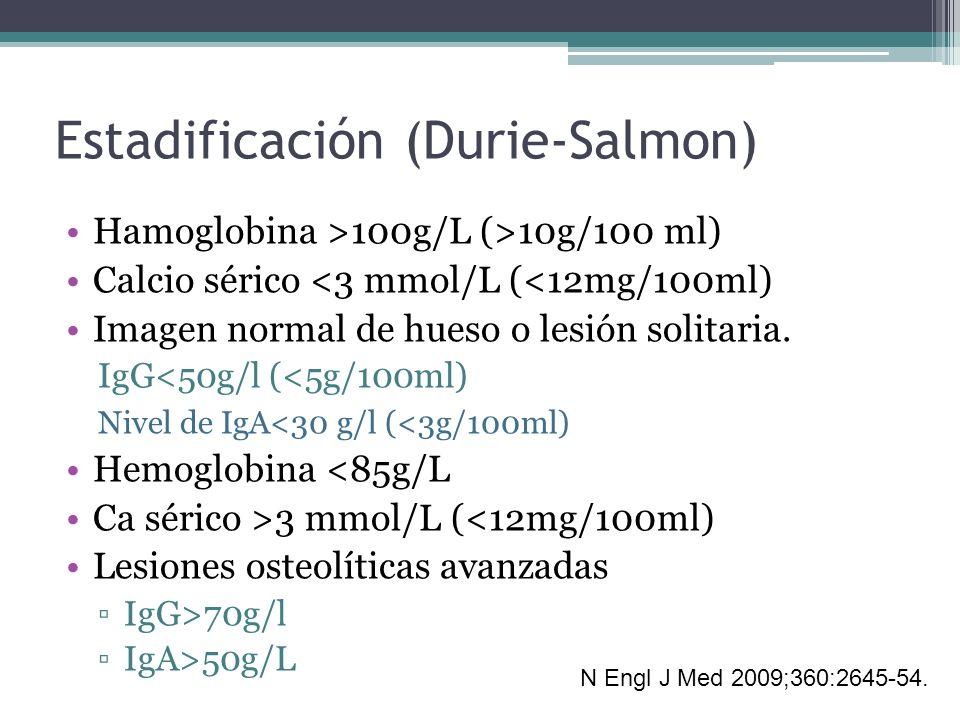 Estadificación (Durie-Salmon) Hamoglobina >100g/L (>10g/100 ml) Calcio sérico <3 mmol/L (<12mg/100ml) Imagen normal de hueso o lesión solitaria. IgG<5