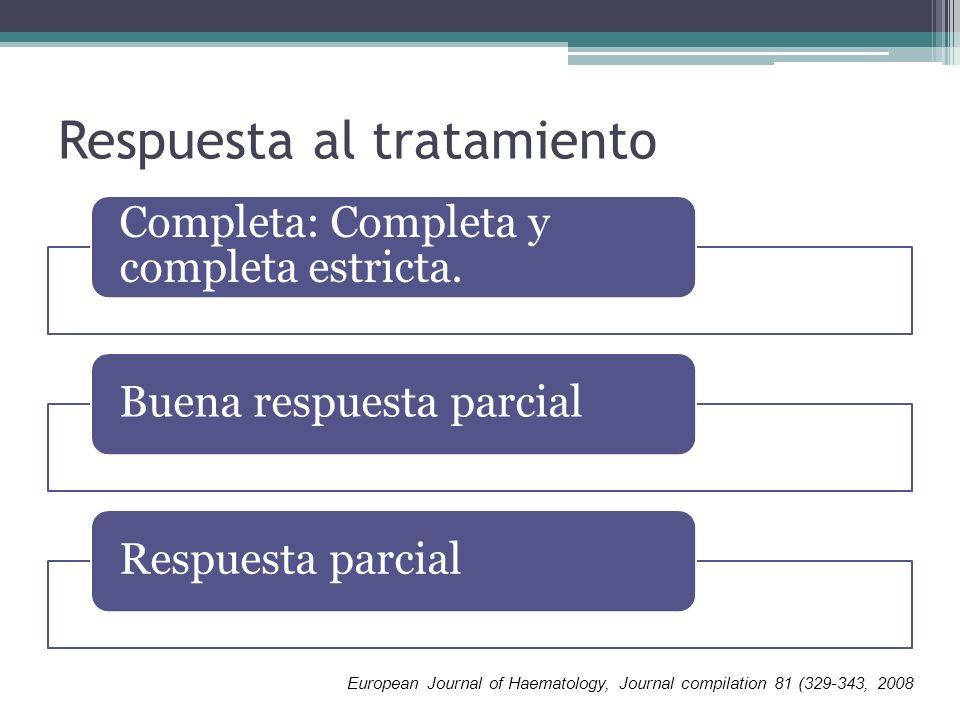 Respuesta al tratamiento Completa: Completa y completa estricta. Buena respuesta parcialRespuesta parcial European Journal of Haematology, Journal com